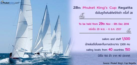 Phuket King Cup Regatta