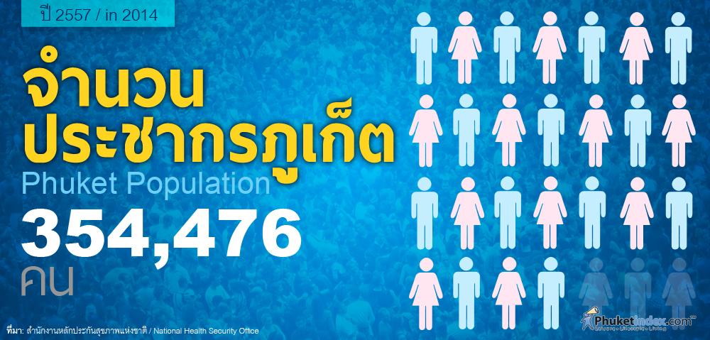 Phuket Stat: จำนวนประชากรภูเก็ต ปี 2557