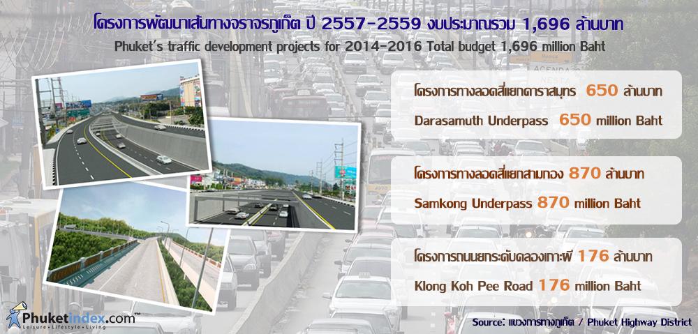 Phuket Stat: โครงการพัฒนาเส้นทางจราจรภูเก็ต ปี 2557-2559