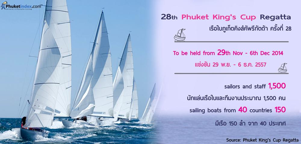 Phuket Stat: เรือใบภูเก็ตคิงส์คัพรีกัตต้า ครั้งที่ 28